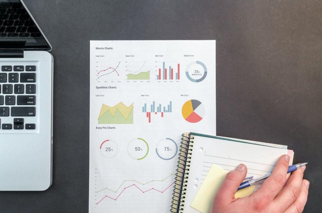 analyses financieres